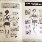 【女の子必読♥】『何を食べれば体のどこが太るか』が分かるボディマップで賢く体作り♥